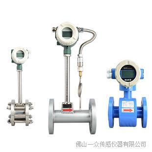流量测量系列