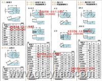 F9P1 NILE F9P1 气动剪刀头 气剪头 日本利莱 日本本室铁工 F9P1