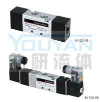 4A110-M5,4A120-M5,4A130C-M5,4A130E-M5,4A130P-M5,4A110-06,4A120-06,气动阀 4A110-M5,4A120-M5,4A130C-M5,4A130E-M5,4A130P-M5,4A