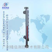 侧装式磁性液位计 EFQ系列