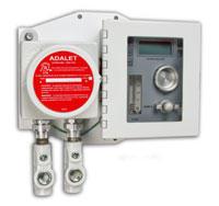 美国AMI在线隔爆微量氧气分析仪