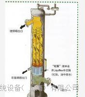 Pentair工业过滤产品液