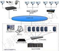 NTP網絡對時服務器,NTP同步時鐘服務器
