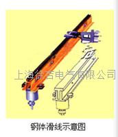JGH-110/400A刚体滑触线和低阻抗滑触线 JGH-110/400A