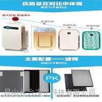 重庆空气净化器智能家用净化器办公室专用除甲醛异味PM2.5