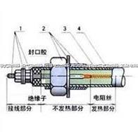 GYJ管状电热元件 GYJ