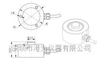 称重传感器 AUTO\S112
