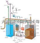 船舶污水 处理系统 OMNIPURE™