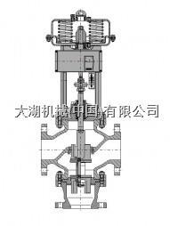 ARCA 太陽能發電熔鹽閘閥 ARCA Plug Valve