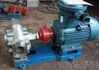 KCB(2CY)不銹鋼齒輪泵