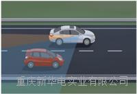 ADAS應用:盲區監測功能演示 ADAS應用:盲區監測功能演示