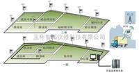新版GSP温湿度监测系统 i500-THC