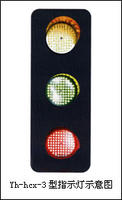 扁平软电缆/扁型橡套软电缆/YB,YBF,YBZ橡套扁平软电缆