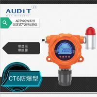奥迪特固定在线式氧气检测报警仪 ADT900W-O2