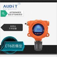 固定式氮气气体检测仪 ADT800W-N2