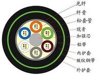 矿用通信电缆,矿用控制电缆,铁路信号电缆,屏蔽计算机电缆,RS485 矿用通信电缆,矿用控制电缆,铁路信号电缆,屏蔽计算机电缆,RS485