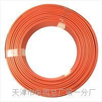 djyp2vp2-2*2*1.5是什么电缆 djyp2vp2-2*2*1.5是什么电缆