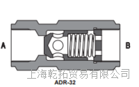 性能特征:意大利进口ATOS直动式单向阀