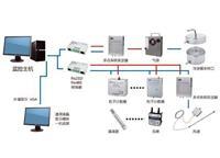 塵埃粒子在線監測系統 塵埃粒子實時在線監測 GMP標準無塵車間塵埃粒子在線監測 塵埃粒子在線監測 塵埃粒子實時在線監測 GMP標準無塵車間塵埃粒子在線監測