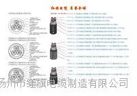 耐泥浆电缆 BFOU(I) S3/S7 8*2*0.75