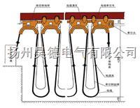 GHC-Ⅴ10#工字钢电缆滑线