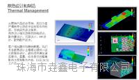 散热方案设计和散热器制造