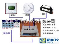 中小企业网络机房GSM温湿度漏水烟雾监控报警系统 CJQ-G26T