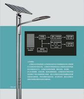 tyn-001太阳能路灯生产厂家