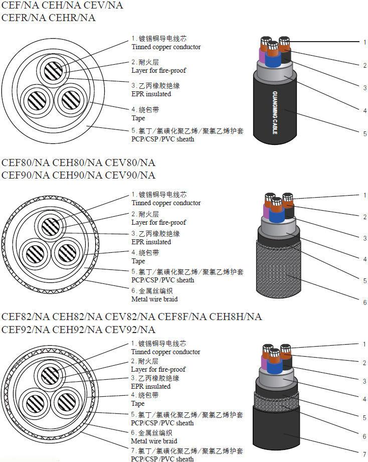 乙丙绝缘耐火船用电力电缆
