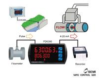 PD6300流量积算仪、PD6300 provu流量显示安彩票权威平台 PD6300