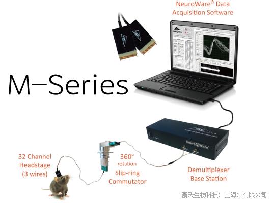 M-Series 多路复用采集系统
