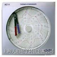 KC11 KOKUSAI CHART