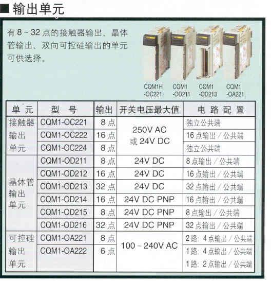 晶体管输出16点开关电压最大值24vdcpnp产品型号:cqm1-od214产品价格