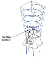 电子风量罩/净化室风量罩/洁净室风量罩