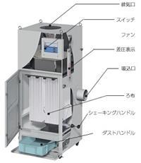 日本SINTO新东工业集尘机EXN-IHB